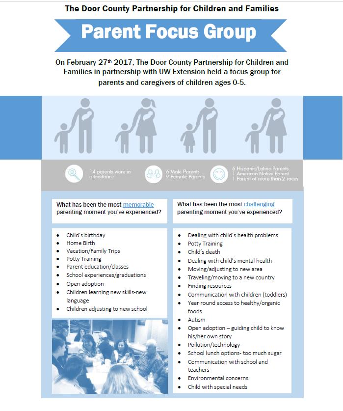 Door County Partnership for Children & Families Parent Focus Group