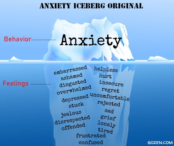 original-anxiety-iceburg